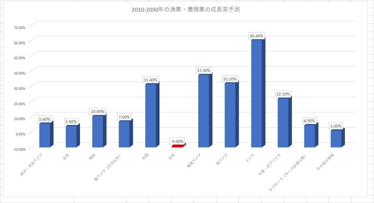http://tablo.jp/case/img/DATA028_graph03.jpg