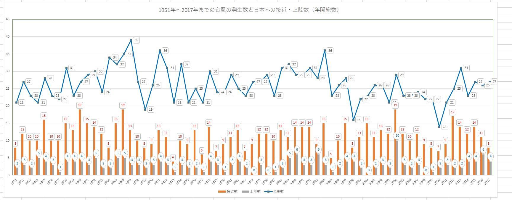 http://tablo.jp/case/img/DATA_026_graph1.jpg