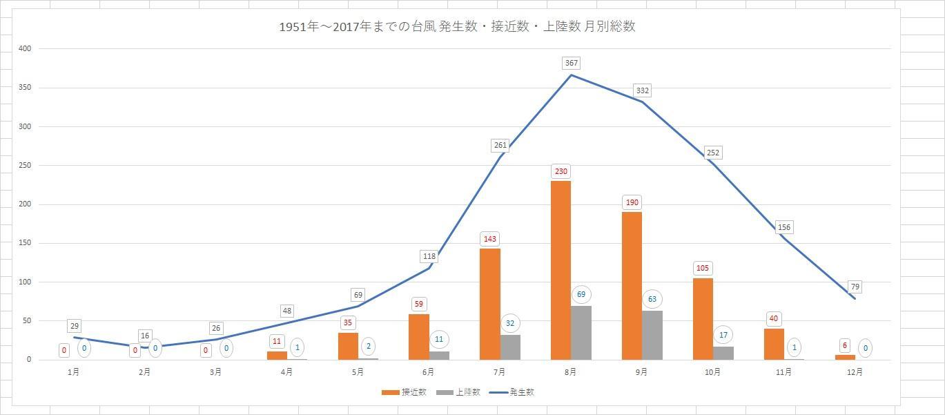 http://tablo.jp/case/img/DATA_026_graph2.jpg