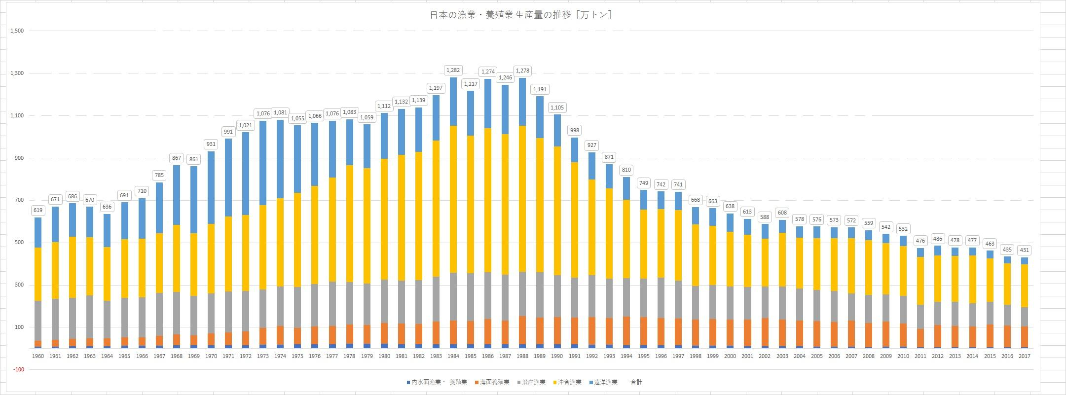 http://tablo.jp/case/img/DATA_028_graph01.jpg