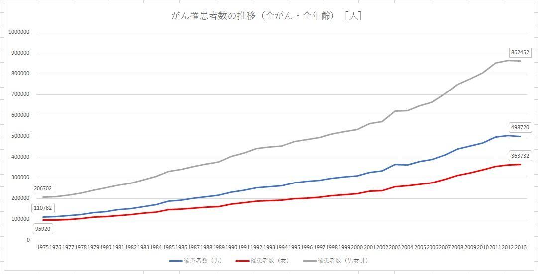 http://tablo.jp/case/img/DATA_030_graph02.jpg