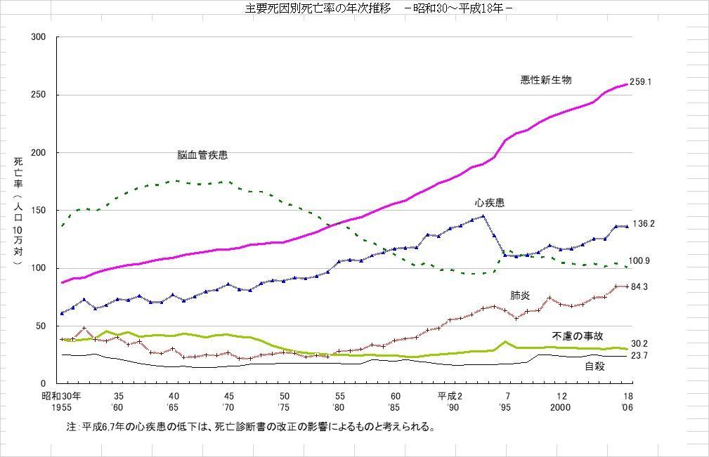 http://tablo.jp/case/img/DATA_030_graph03.jpg