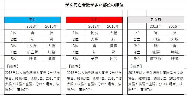 http://tablo.jp/case/img/DATA_030_hyou01.jpg