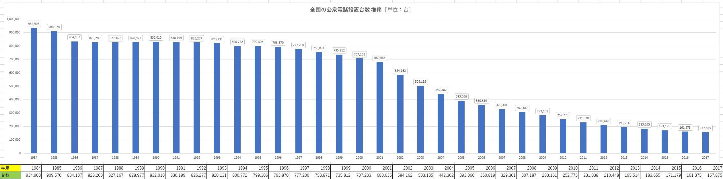 http://tablo.jp/case/img/DATA_038_graph01.jpg