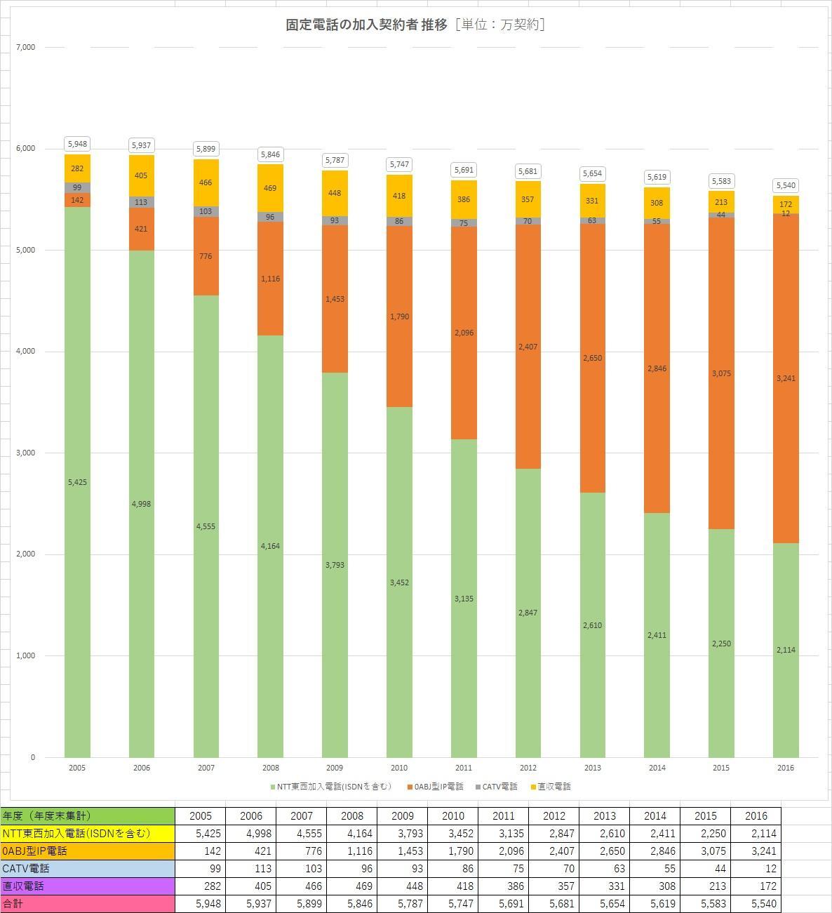 http://tablo.jp/case/img/DATA_038_graph02.jpg
