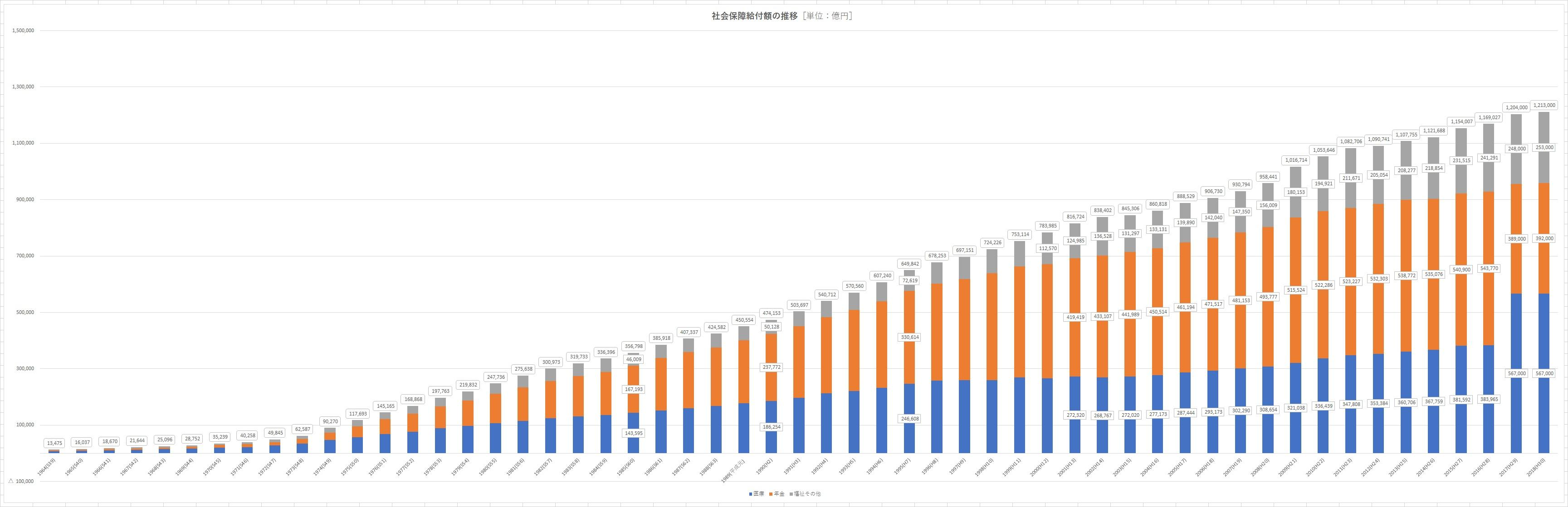 http://tablo.jp/case/img/DATA_039_graph01.jpg