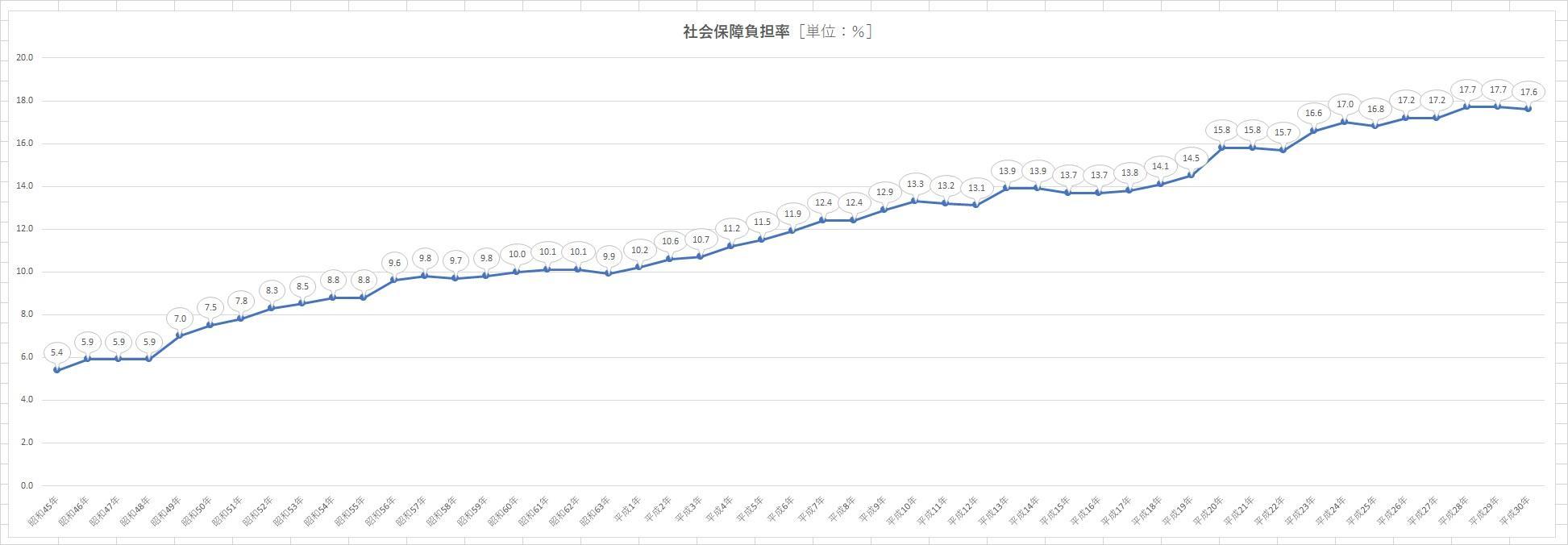 http://tablo.jp/case/img/DATA_039_graph03.jpg