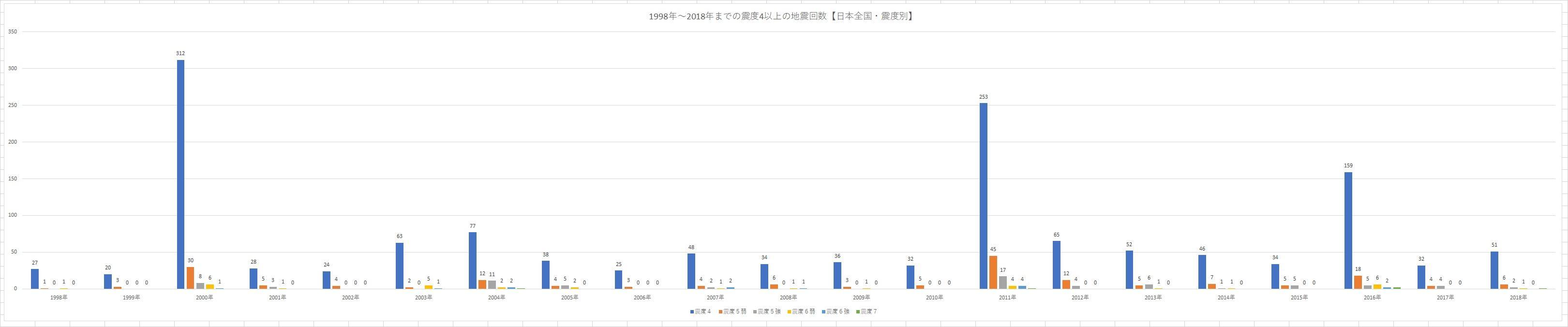 http://tablo.jp/case/img/graph_01-b.jpg