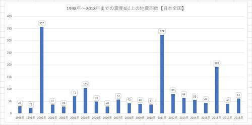 graph_01-a.jpg