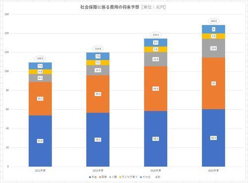 DATA_039_graph02.jpg