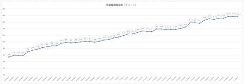 DATA_039_graph03.jpg
