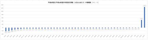 graph02-b.jpg