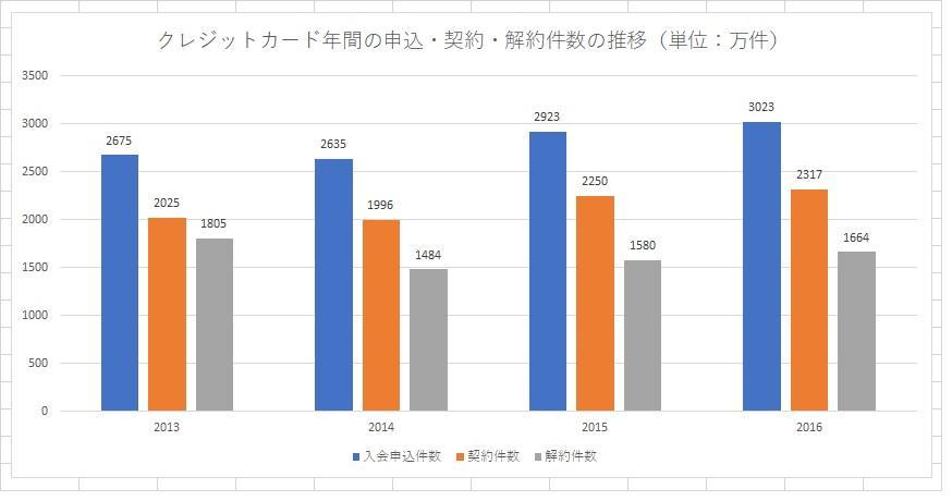 http://tablo.jp/culture/img/graph03.jpg