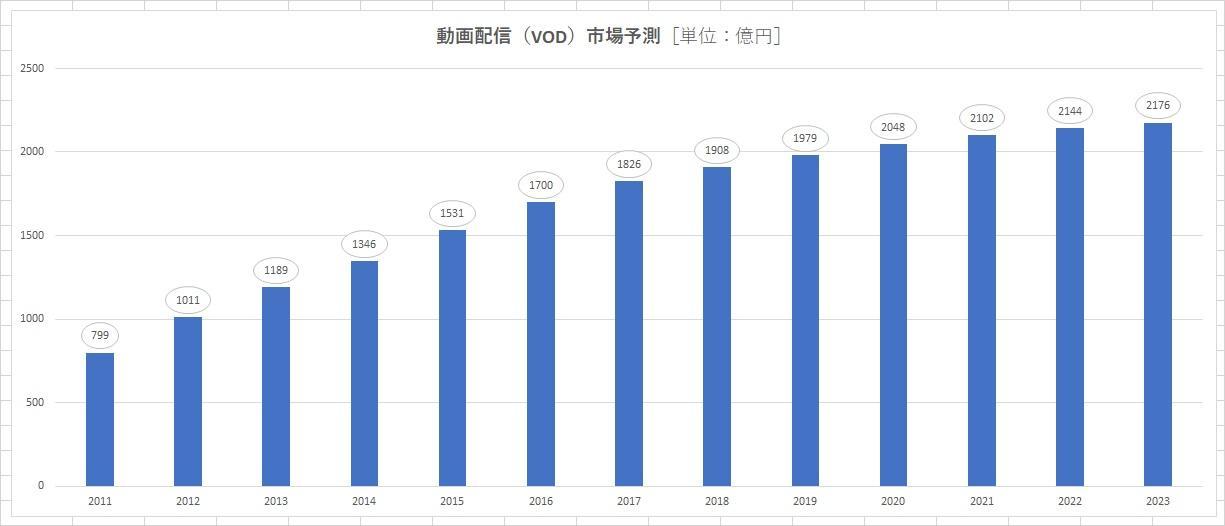 http://tablo.jp/culture/img/graph_01.jpg
