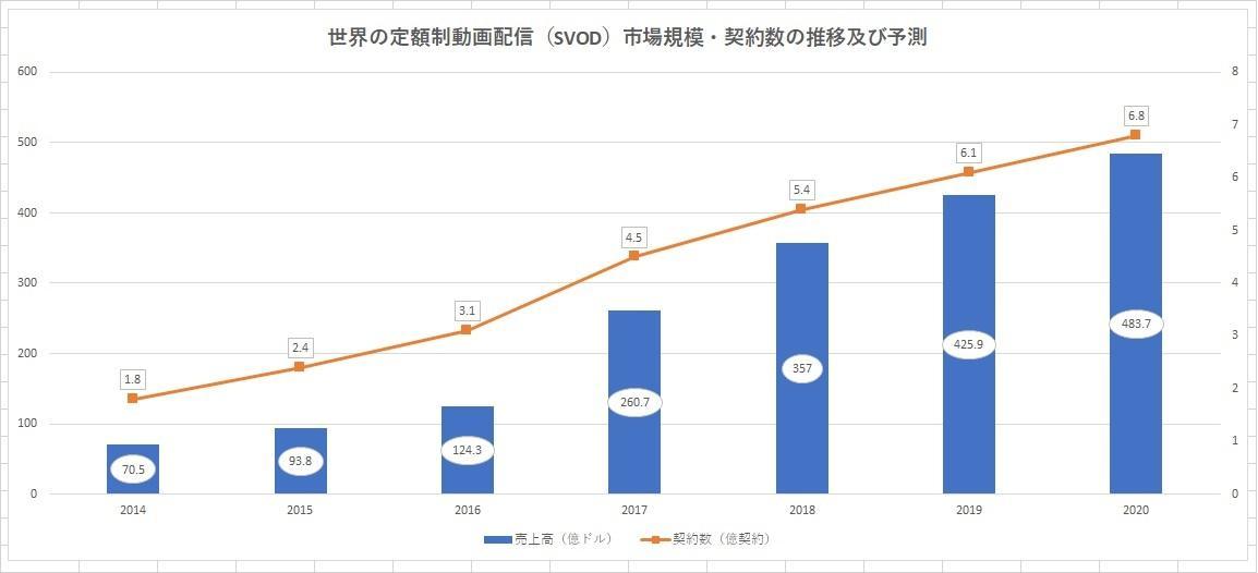 http://tablo.jp/culture/img/graph_02.jpg