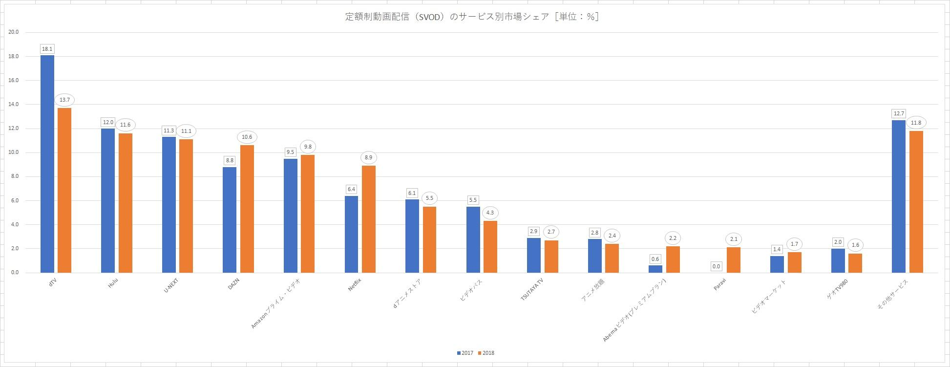 http://tablo.jp/culture/img/graph_03.jpg