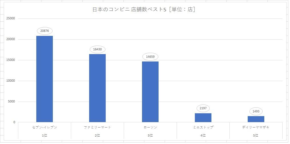 http://tablo.jp/discover/img/graph_02.jpg
