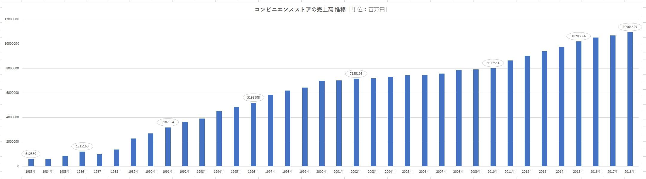 http://tablo.jp/discover/img/graph_03.jpg