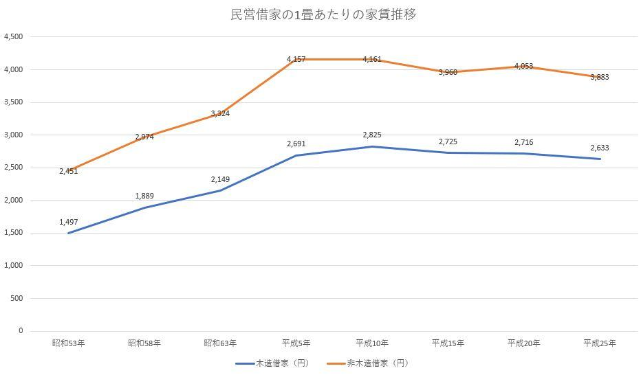 http://tablo.jp/street/img/DATA_09_zu02.JPG