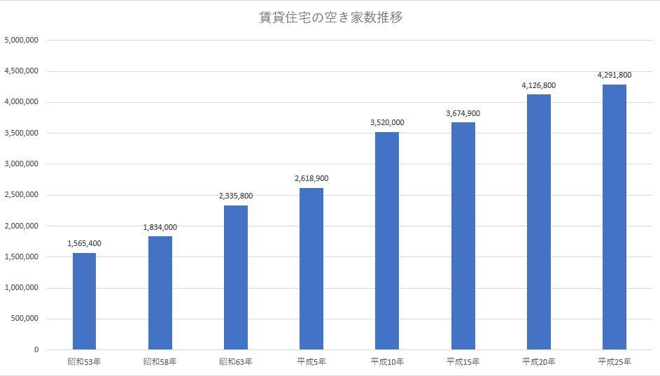 http://tablo.jp/street/img/DATA_09_zu03.JPG